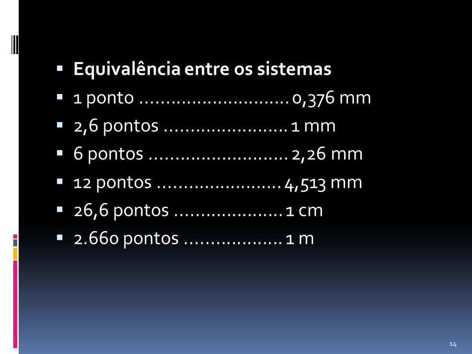 Equivalência entre os sistemas