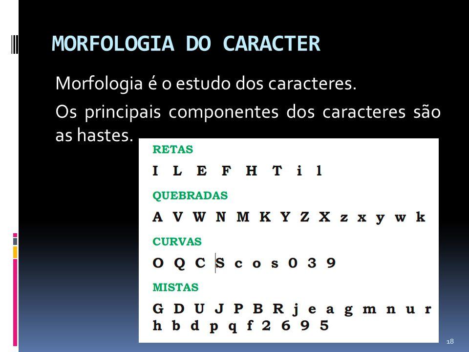 MORFOLOGIA DO CARACTER