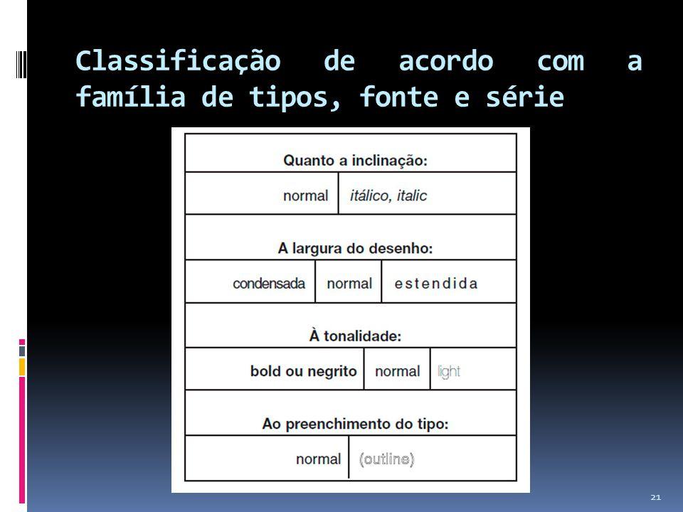 Classificação de acordo com a família de tipos, fonte e série