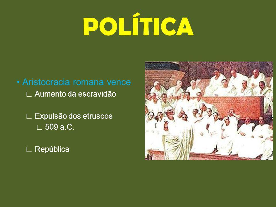 POLÍTICA • Aristocracia romana vence ∟ Aumento da escravidão