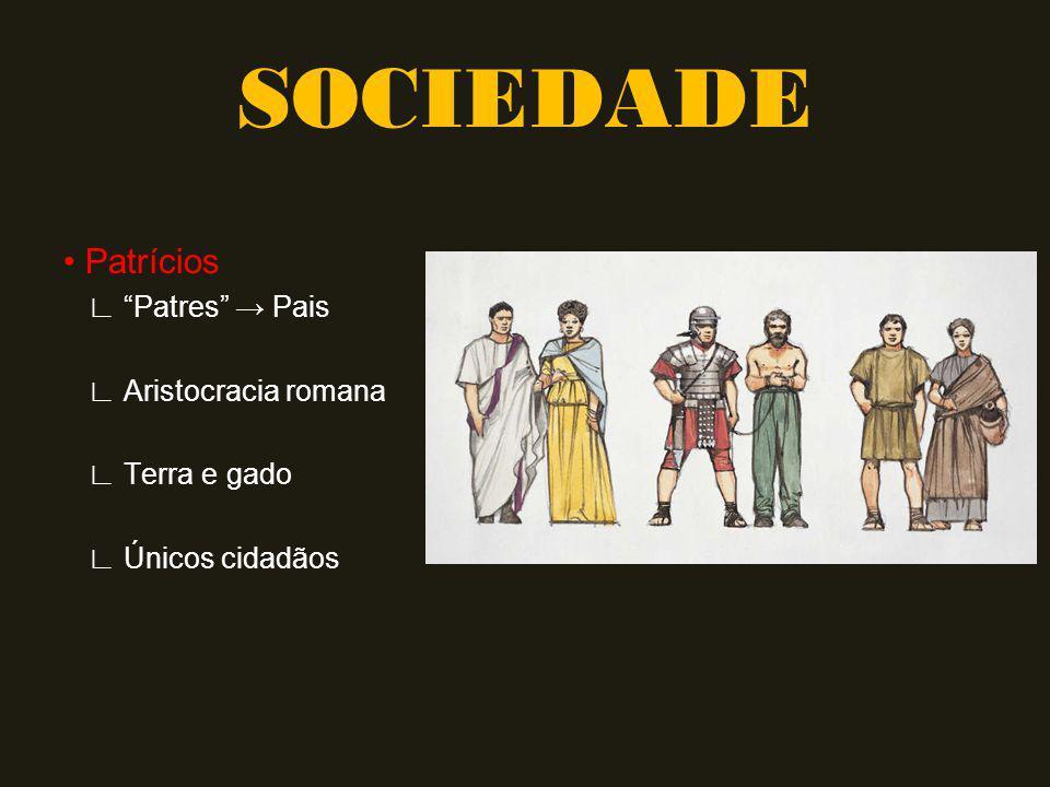 SOCIEDADE • Patrícios ∟ Patres → Pais ∟ Aristocracia romana