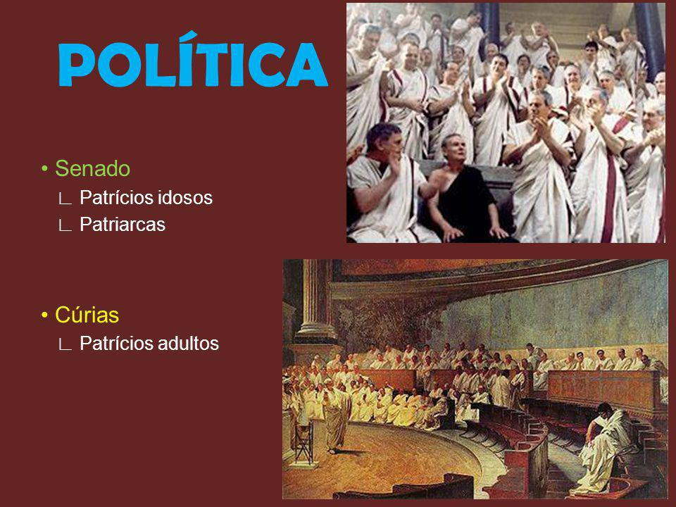 POLÍTICA • Senado • Cúrias ∟ Patrícios idosos ∟ Patriarcas