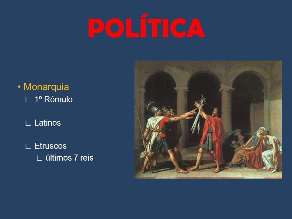 POLÍTICA • Monarquia ∟ 1º Rômulo ∟ Latinos ∟ Etruscos ∟ últimos 7 reis