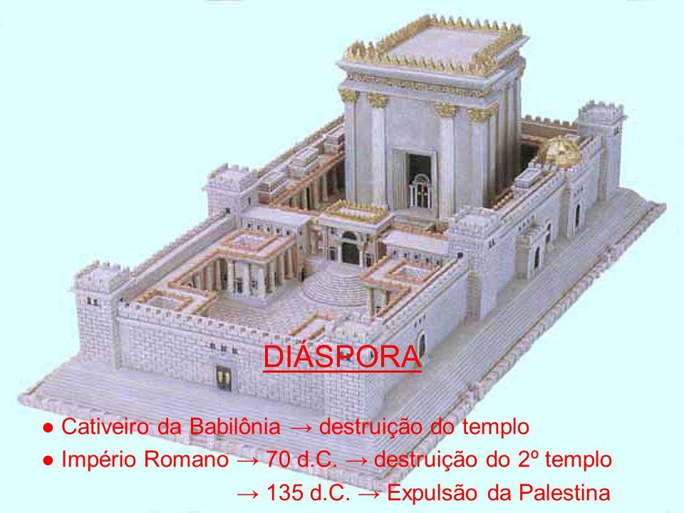 DIÁSPORA ● Cativeiro da Babilônia → destruição do templo