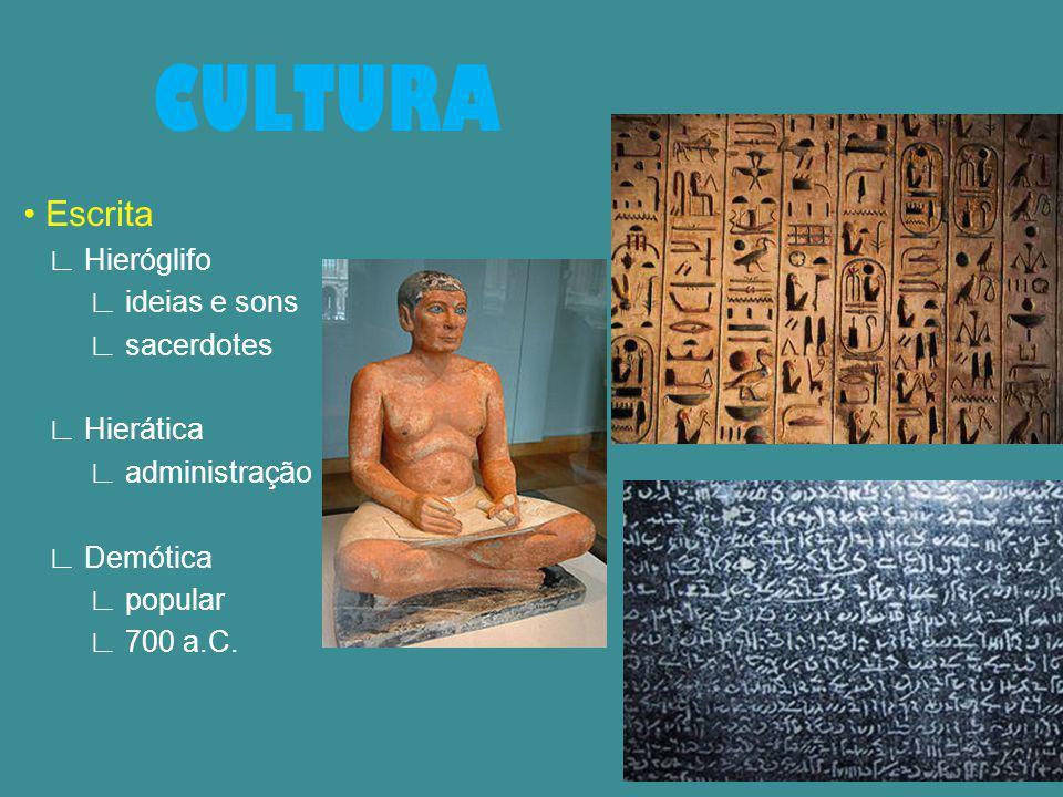 CULTURA • Escrita ∟ Hieróglifo ∟ ideias e sons ∟ sacerdotes
