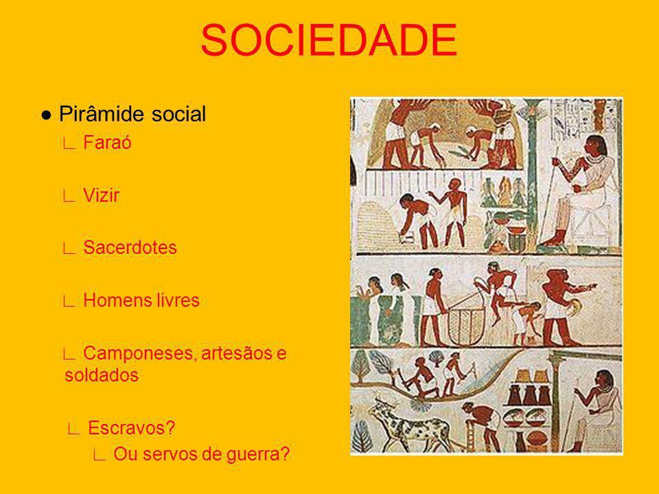SOCIEDADE ● Pirâmide social ∟ Faraó ∟ Vizir ∟ Sacerdotes