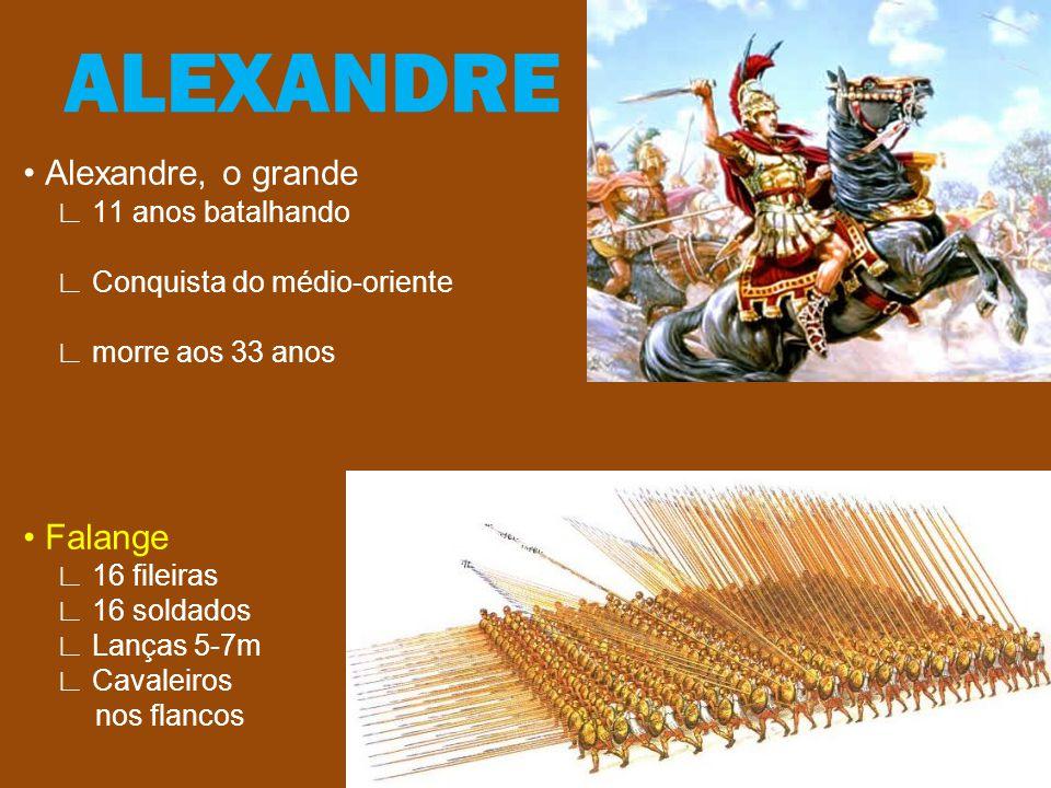 ALEXANDRE • Alexandre, o grande • Falange ∟ 11 anos batalhando