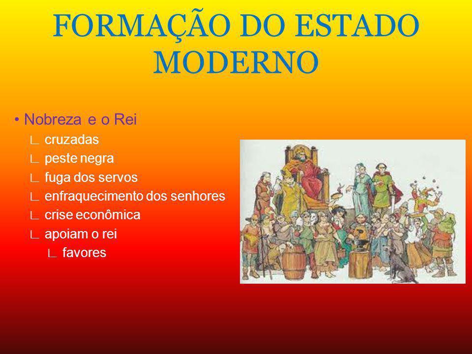 FORMAÇÃO DO ESTADO MODERNO