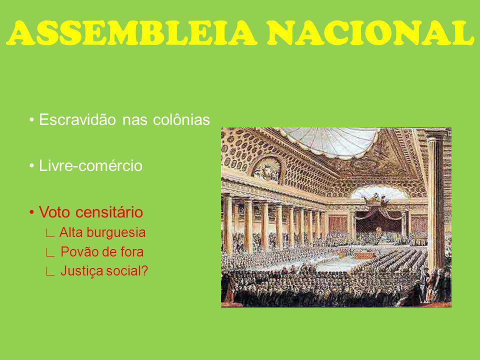 ASSEMBLEIA NACIONAL • Escravidão nas colônias • Livre-comércio