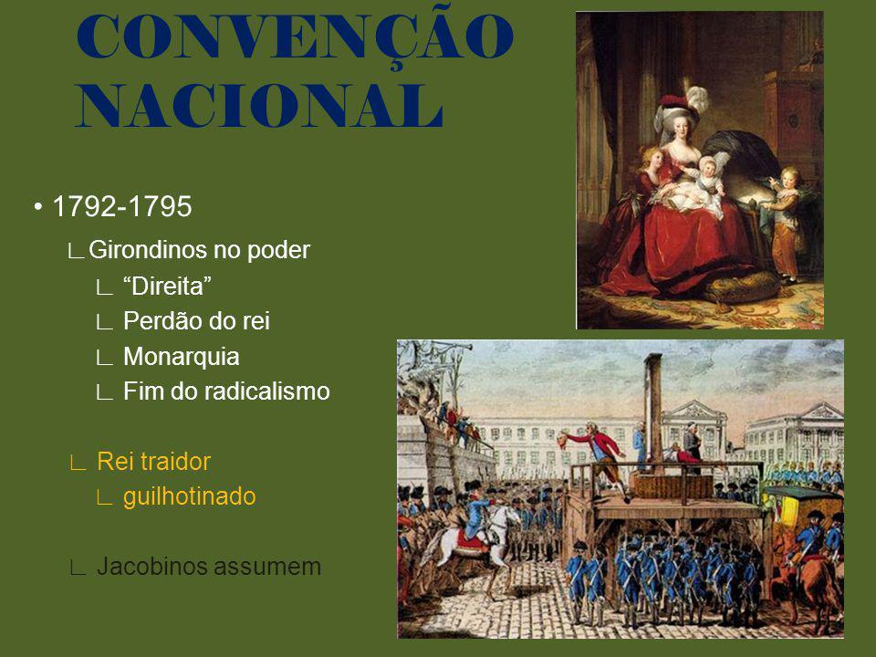 CONVENÇÃO NACIONAL • 1792-1795 ∟Girondinos no poder ∟ Direita