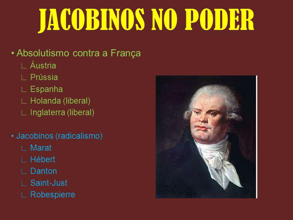 JACOBINOS NO PODER • Absolutismo contra a França ∟ Áustria ∟ Prússia