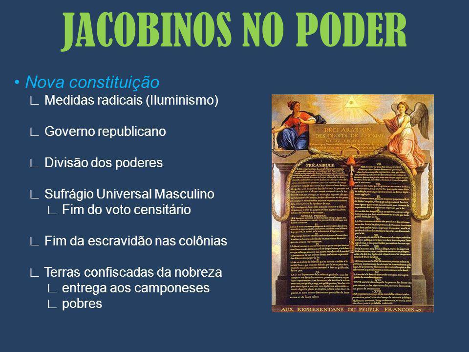 JACOBINOS NO PODER • Nova constituição ∟ Medidas radicais (Iluminismo)