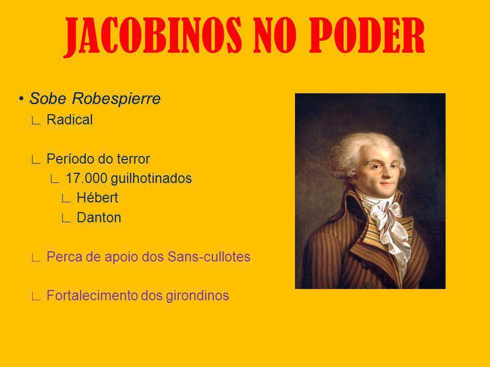 JACOBINOS NO PODER • Sobe Robespierre ∟ Radical ∟ Período do terror