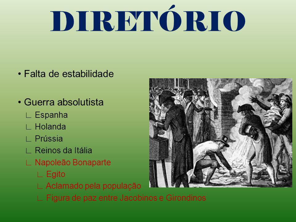 DIRETÓRIO • Falta de estabilidade • Guerra absolutista ∟ Espanha