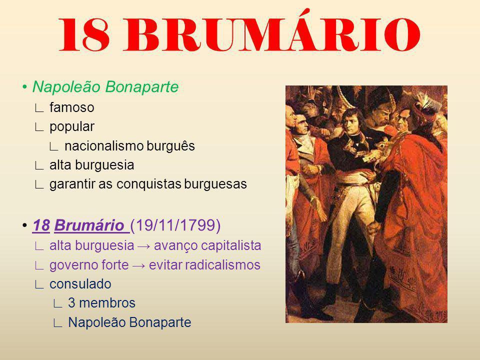 18 BRUMÁRIO • Napoleão Bonaparte • 18 Brumário (19/11/1799) ∟ famoso