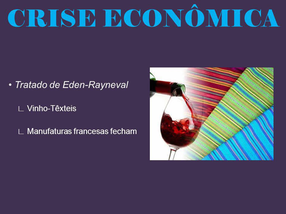 CRISE ECONÔMICA • Tratado de Eden-Rayneval ∟ Vinho-Têxteis