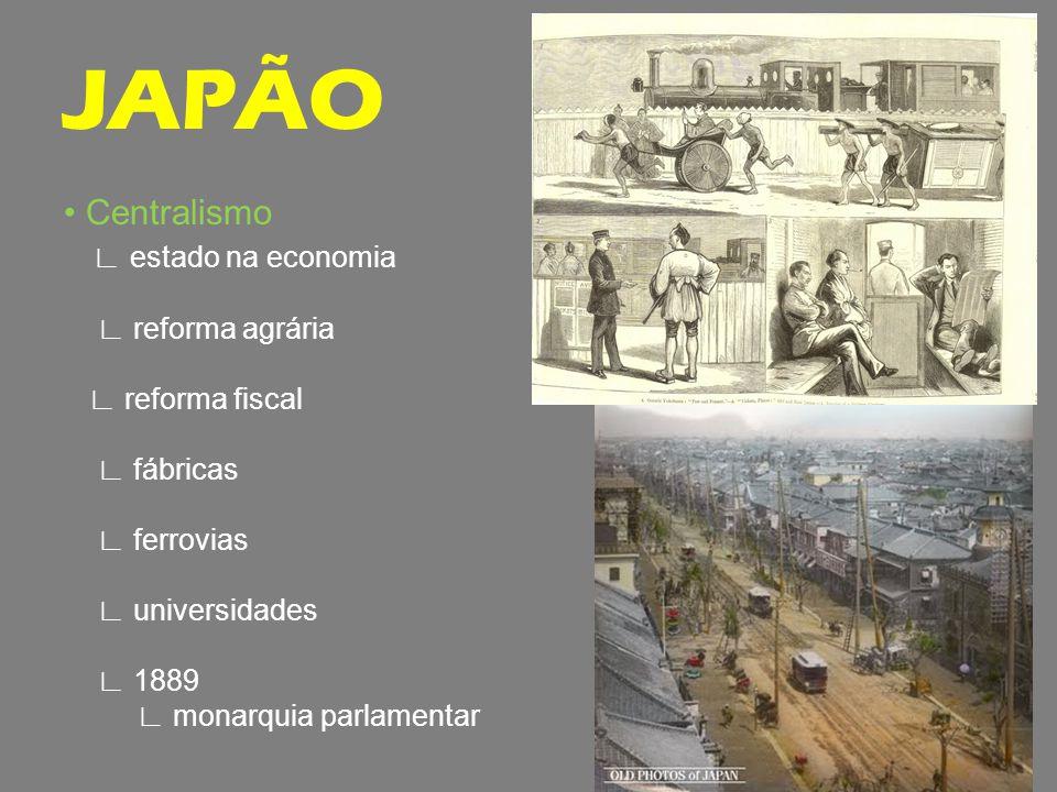 JAPÃO • Centralismo ∟ estado na economia ∟ reforma agrária