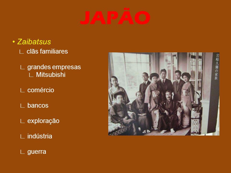 JAPÃO • Zaibatsus ∟ clãs familiares ∟ grandes empresas ∟ Mitsubishi