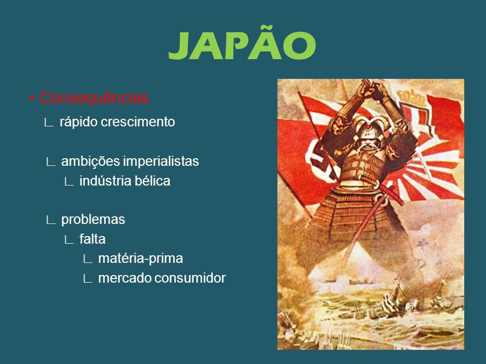 JAPÃO • Consequências ∟ rápido crescimento ∟ ambições imperialistas