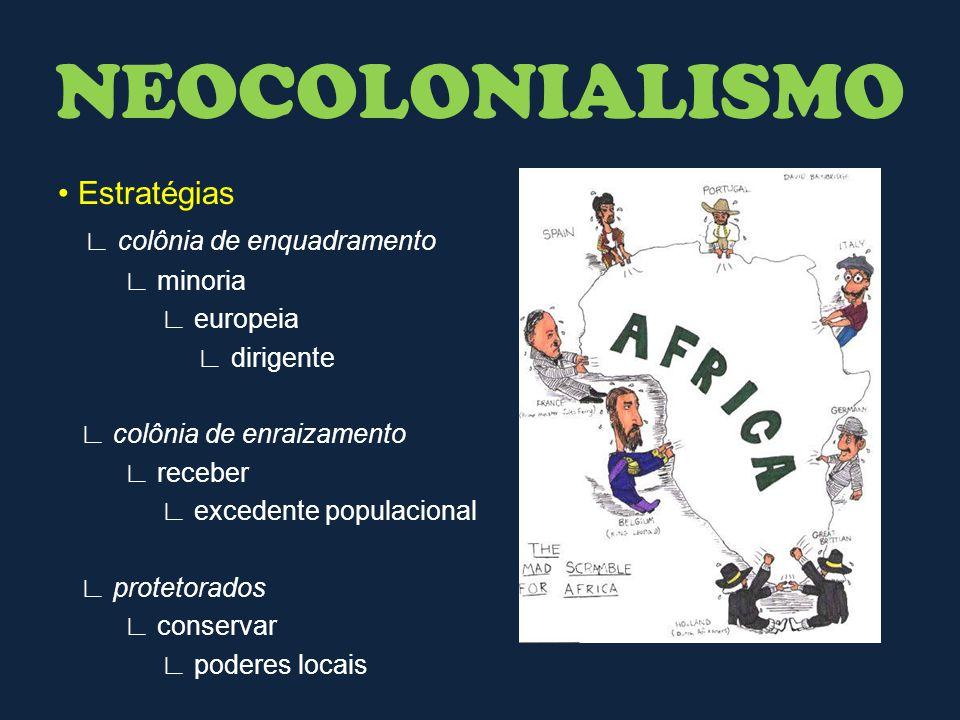 NEOCOLONIALISMO • Estratégias ∟ colônia de enquadramento ∟ minoria