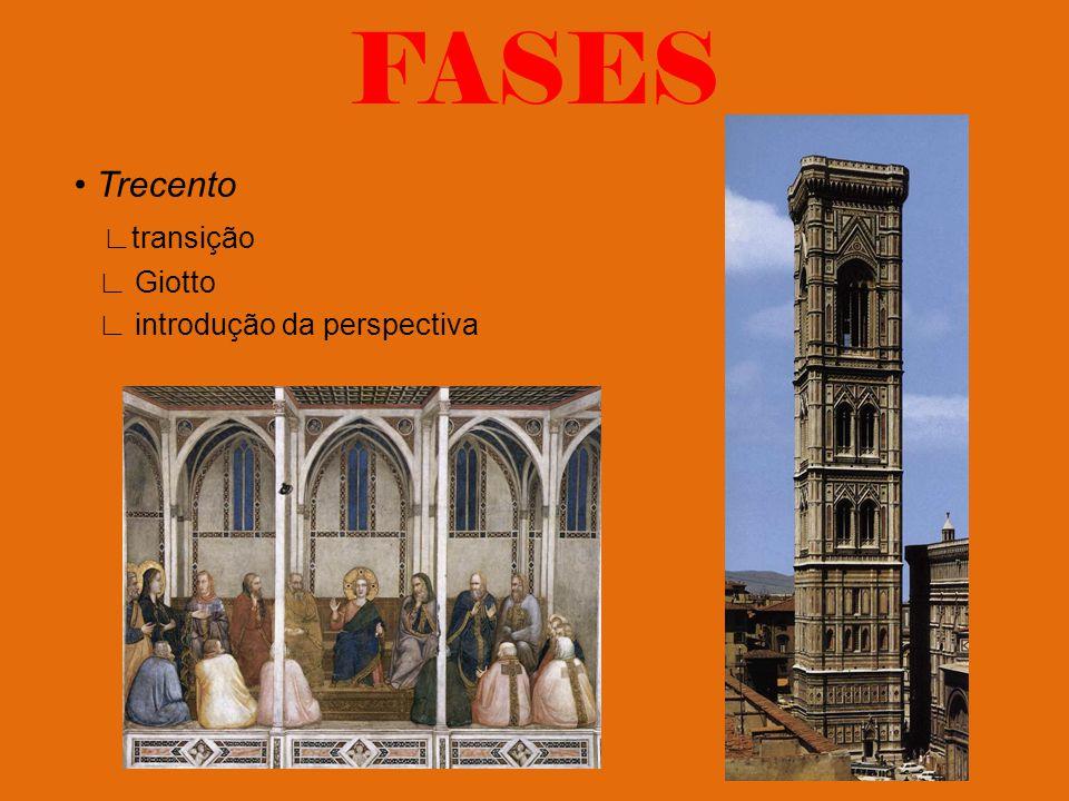 FASES • Trecento ∟transição ∟ Giotto ∟ introdução da perspectiva