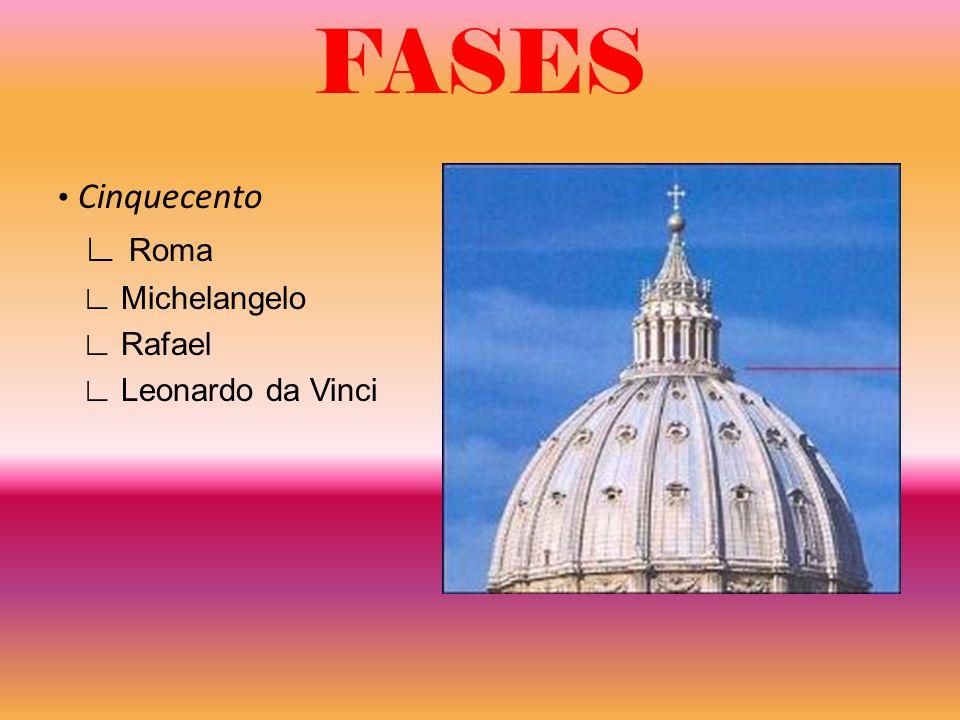 FASES • Cinquecento ∟ Roma ∟ Michelangelo ∟ Rafael ∟ Leonardo da Vinci