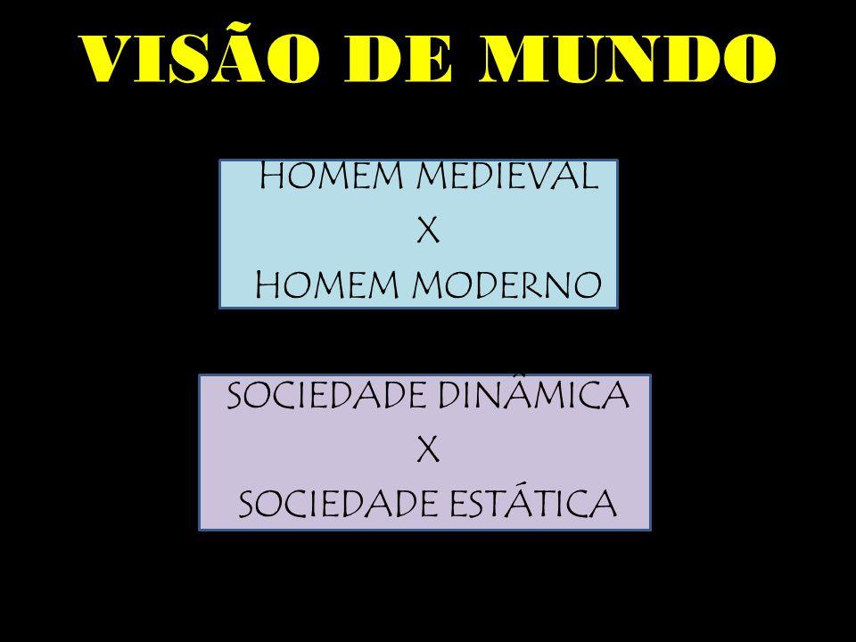 HOMEM MEDIEVAL X HOMEM MODERNO SOCIEDADE DINÂMICA SOCIEDADE ESTÁTICA