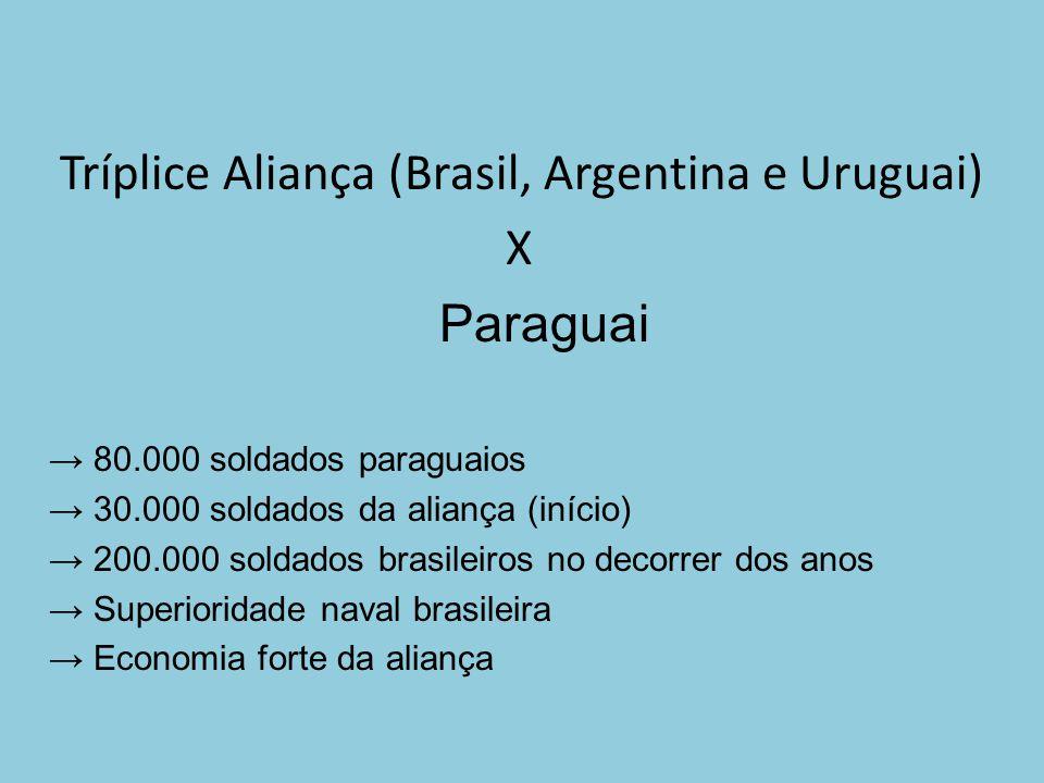 Tríplice Aliança (Brasil, Argentina e Uruguai)