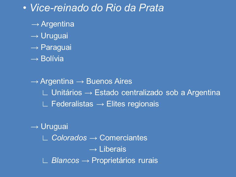 • Vice-reinado do Rio da Prata → Argentina