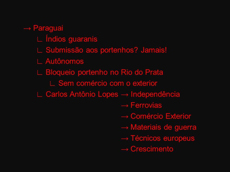 → Paraguai ∟ Índios guaranis ∟ Submissão aos portenhos. Jamais