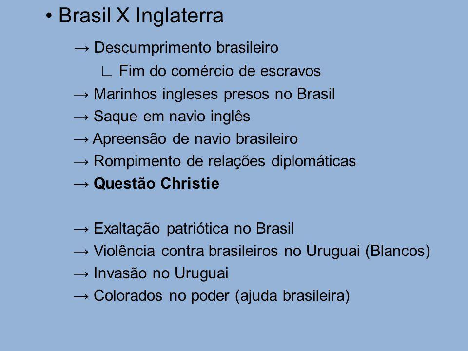 → Descumprimento brasileiro