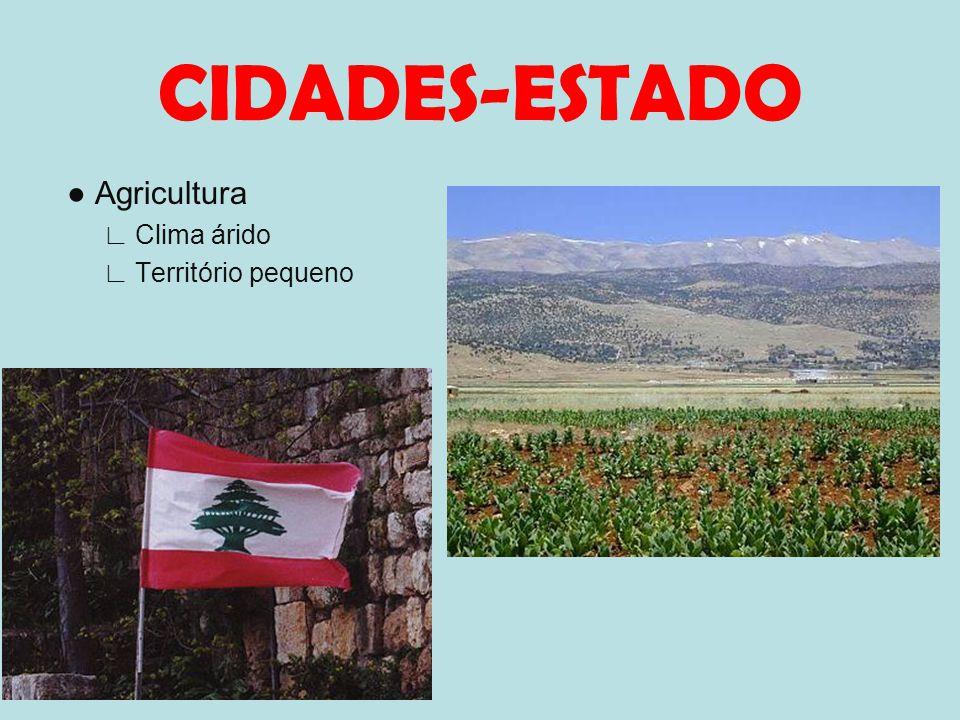 CIDADES-ESTADO ● Agricultura ∟ Clima árido ∟ Território pequeno
