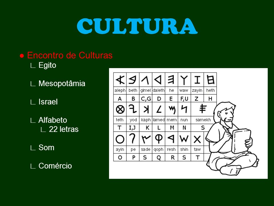 CULTURA ● Encontro de Culturas ∟ Egito ∟ Mesopotâmia ∟ Israel