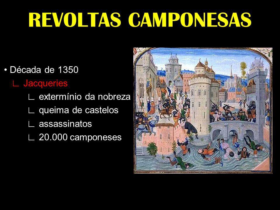 REVOLTAS CAMPONESAS • Década de 1350 ∟ Jacqueries ∟ extermínio da nobreza ∟ queima de castelos ∟ assassinatos ∟ 20.000 camponeses