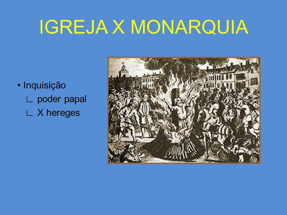 IGREJA X MONARQUIA • Inquisição ∟ poder papal ∟ X hereges