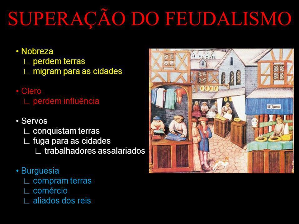 SUPERAÇÃO DO FEUDALISMO