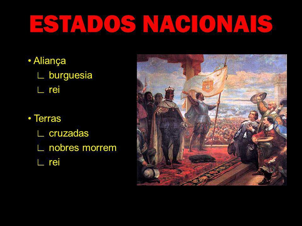 ESTADOS NACIONAIS • Aliança ∟ burguesia ∟ rei • Terras ∟ cruzadas ∟ nobres morrem