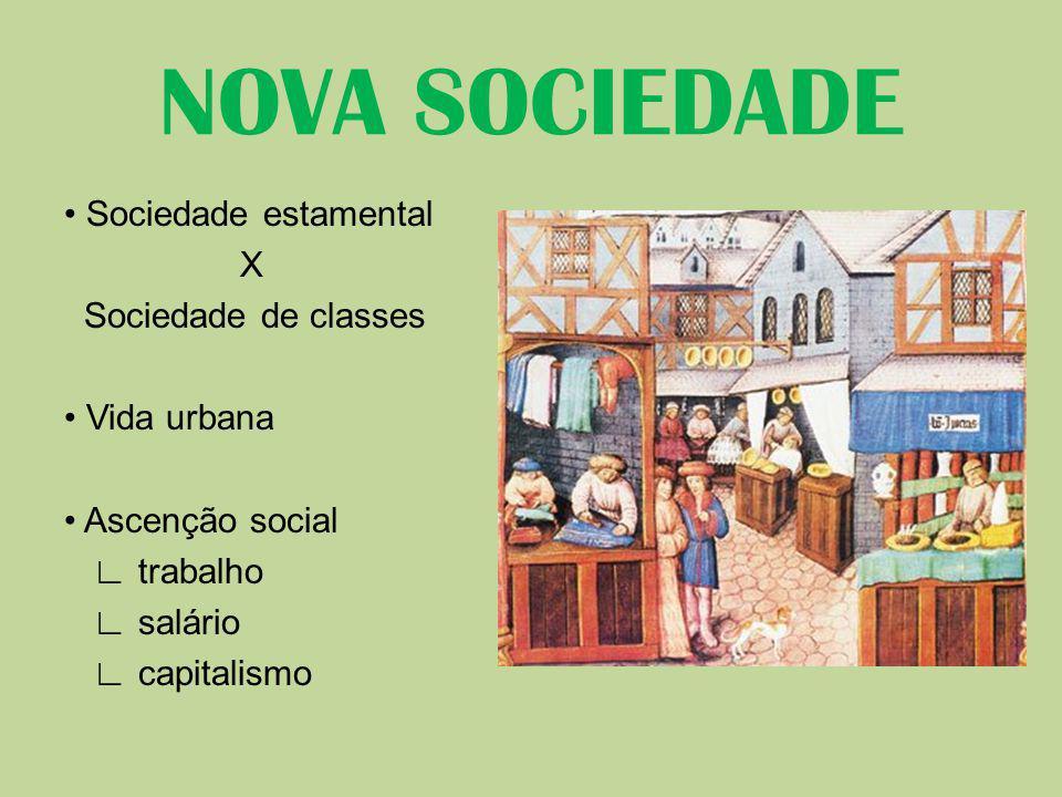 NOVA SOCIEDADE • Sociedade estamental X Sociedade de classes • Vida urbana • Ascenção social ∟ trabalho ∟ salário ∟ capitalismo