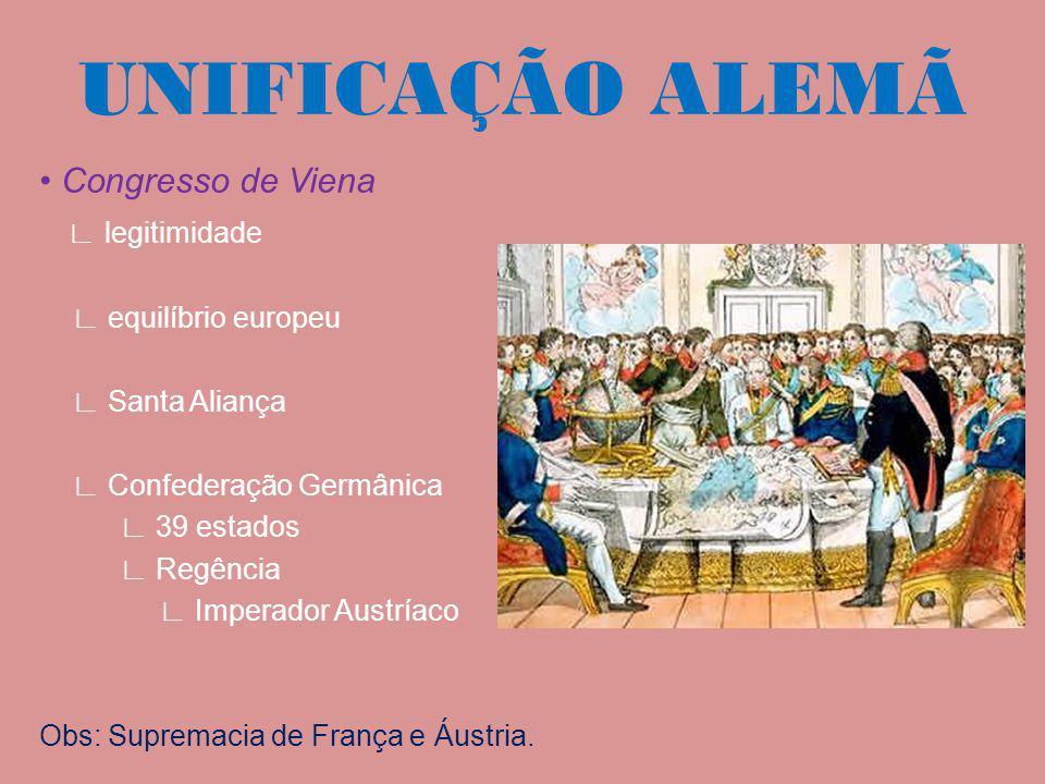 UNIFICAÇÃO ALEMÃ • Congresso de Viena ∟ legitimidade