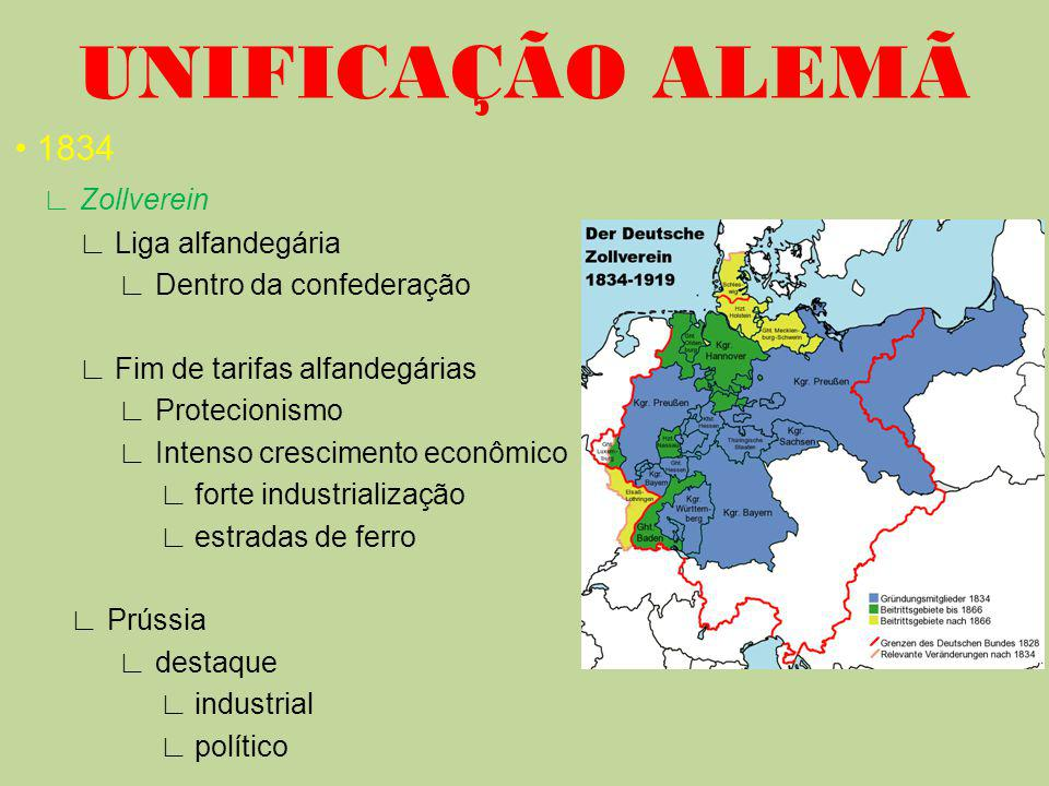 UNIFICAÇÃO ALEMÃ • 1834 ∟ Zollverein ∟ Liga alfandegária