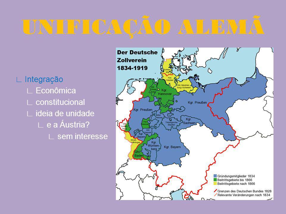 UNIFICAÇÃO ALEMÃ ∟ Integração ∟ Econômica ∟ constitucional ∟ ideia de unidade ∟ e a Áustria.