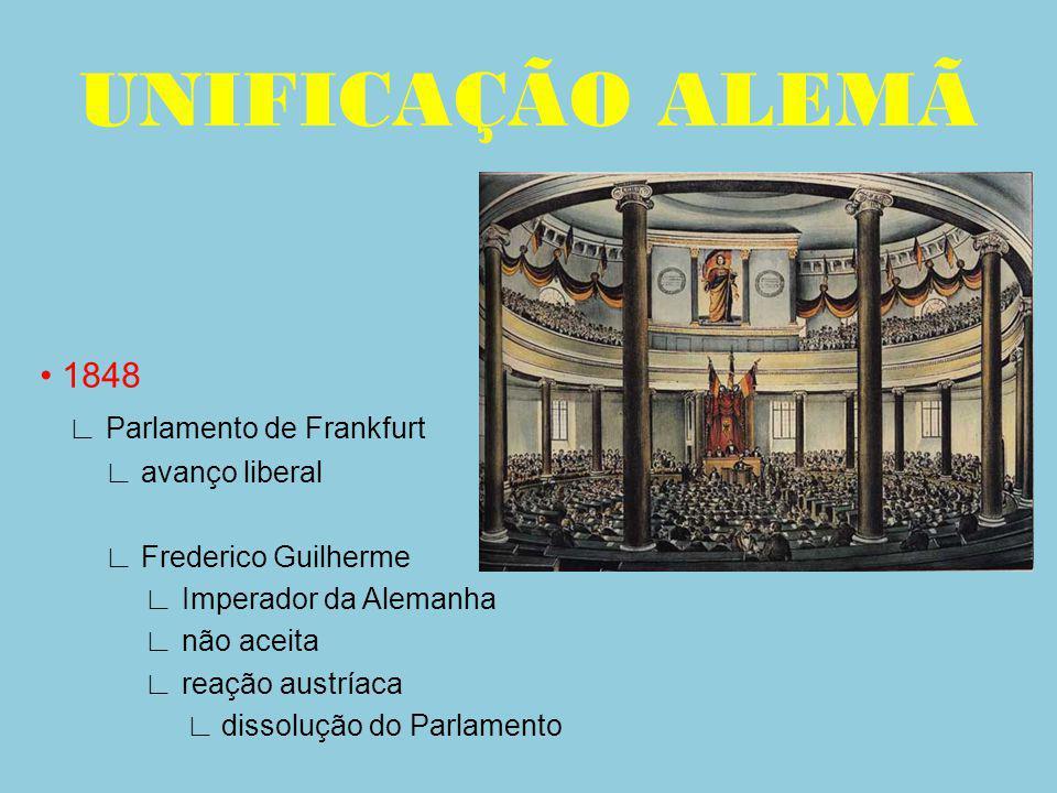 UNIFICAÇÃO ALEMÃ • 1848 ∟ Parlamento de Frankfurt ∟ avanço liberal