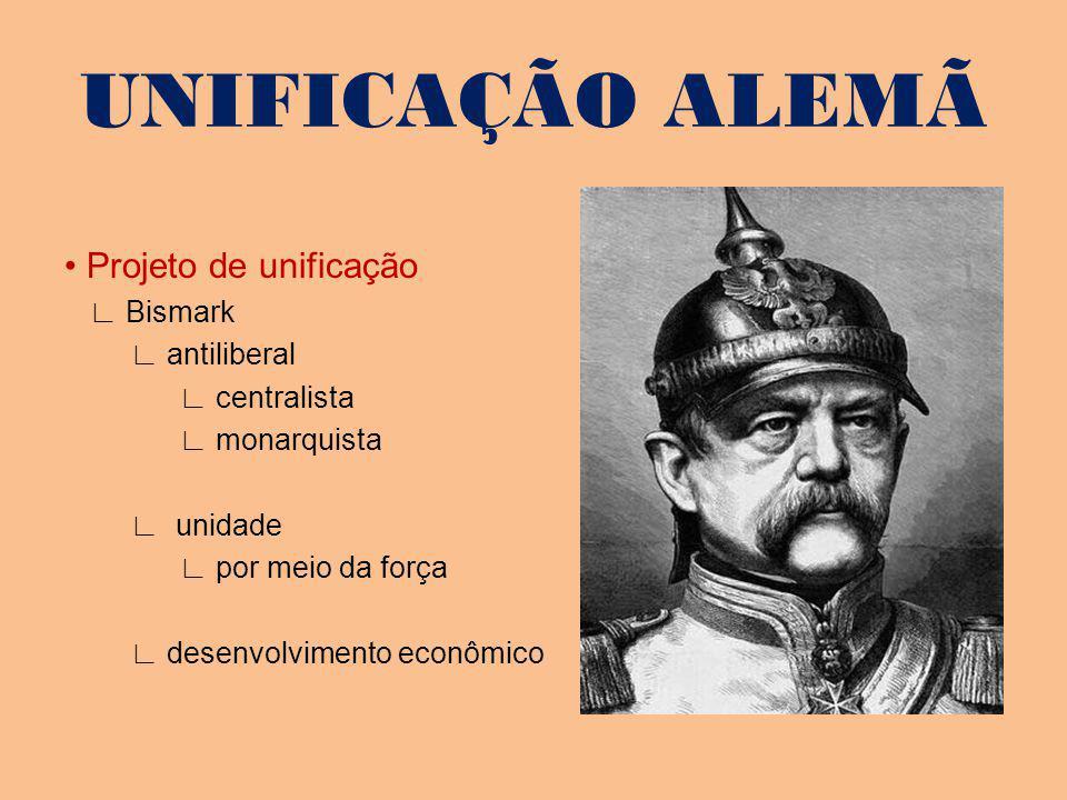 UNIFICAÇÃO ALEMÃ • Projeto de unificação ∟ Bismark ∟ antiliberal