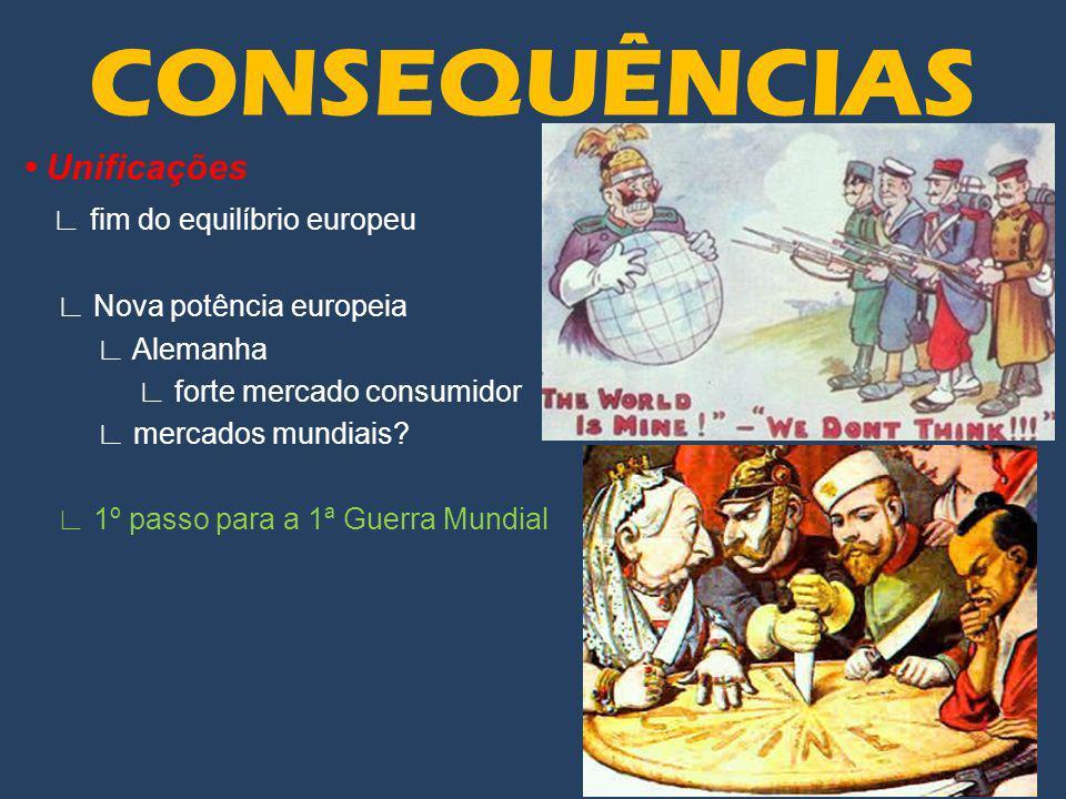 CONSEQUÊNCIAS • Unificações ∟ fim do equilíbrio europeu