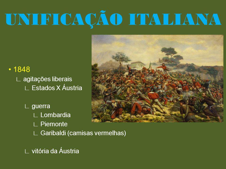 UNIFICAÇÃO ITALIANA • 1848 ∟ agitações liberais ∟ Estados X Áustria