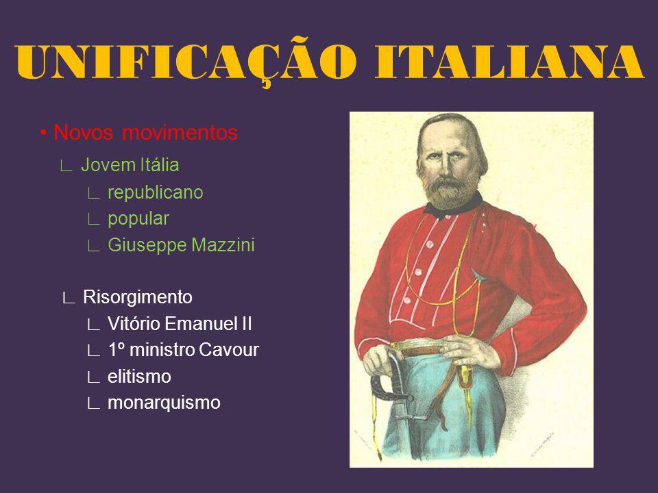UNIFICAÇÃO ITALIANA • Novos movimentos ∟ Jovem Itália ∟ republicano