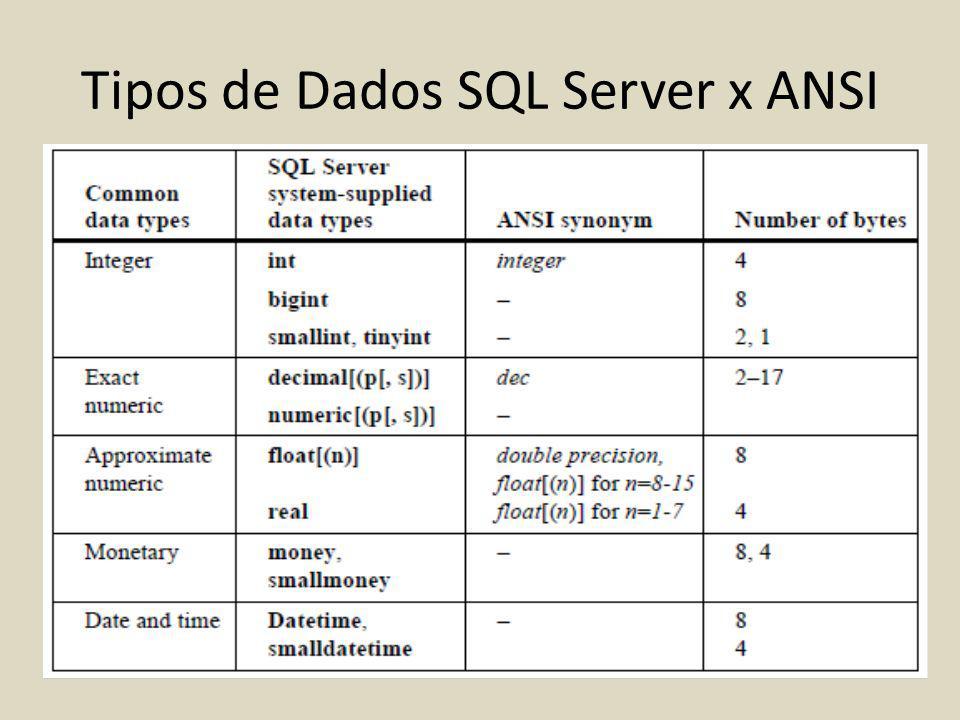 Tipos de Dados SQL Server x ANSI