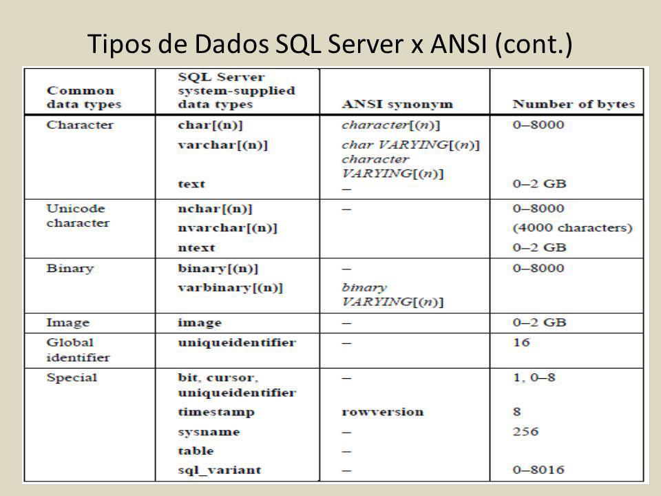 Tipos de Dados SQL Server x ANSI (cont.)
