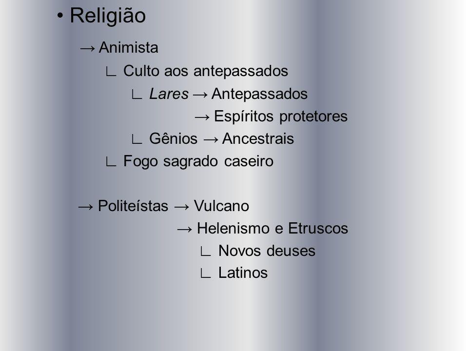 • Religião → Animista ∟ Culto aos antepassados ∟ Lares → Antepassados