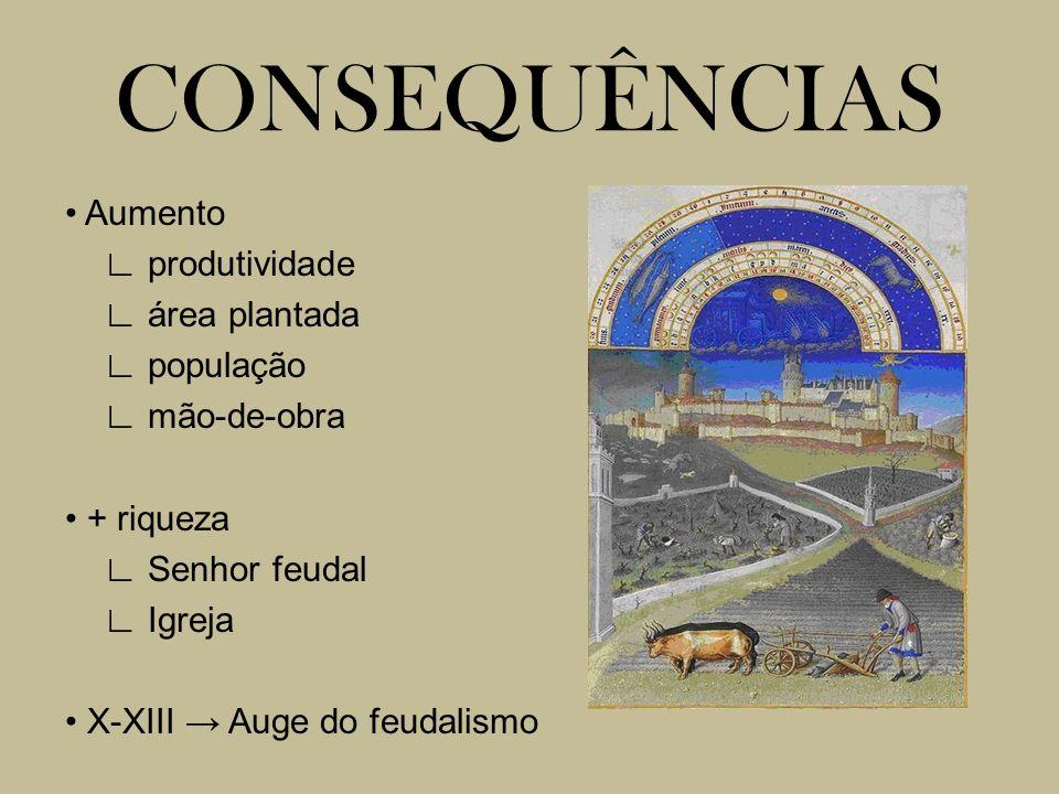 CONSEQUÊNCIAS • Aumento ∟ produtividade ∟ área plantada ∟ população ∟ mão-de-obra • + riqueza ∟ Senhor feudal ∟ Igreja • X-XIII → Auge do feudalismo
